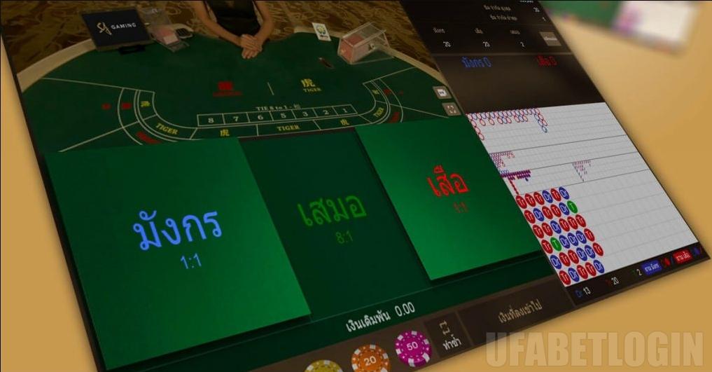เสือมังกรออนไลน์ เกมไพ่ที่รวดเร็วทันใจ ทำเงินเร็ว